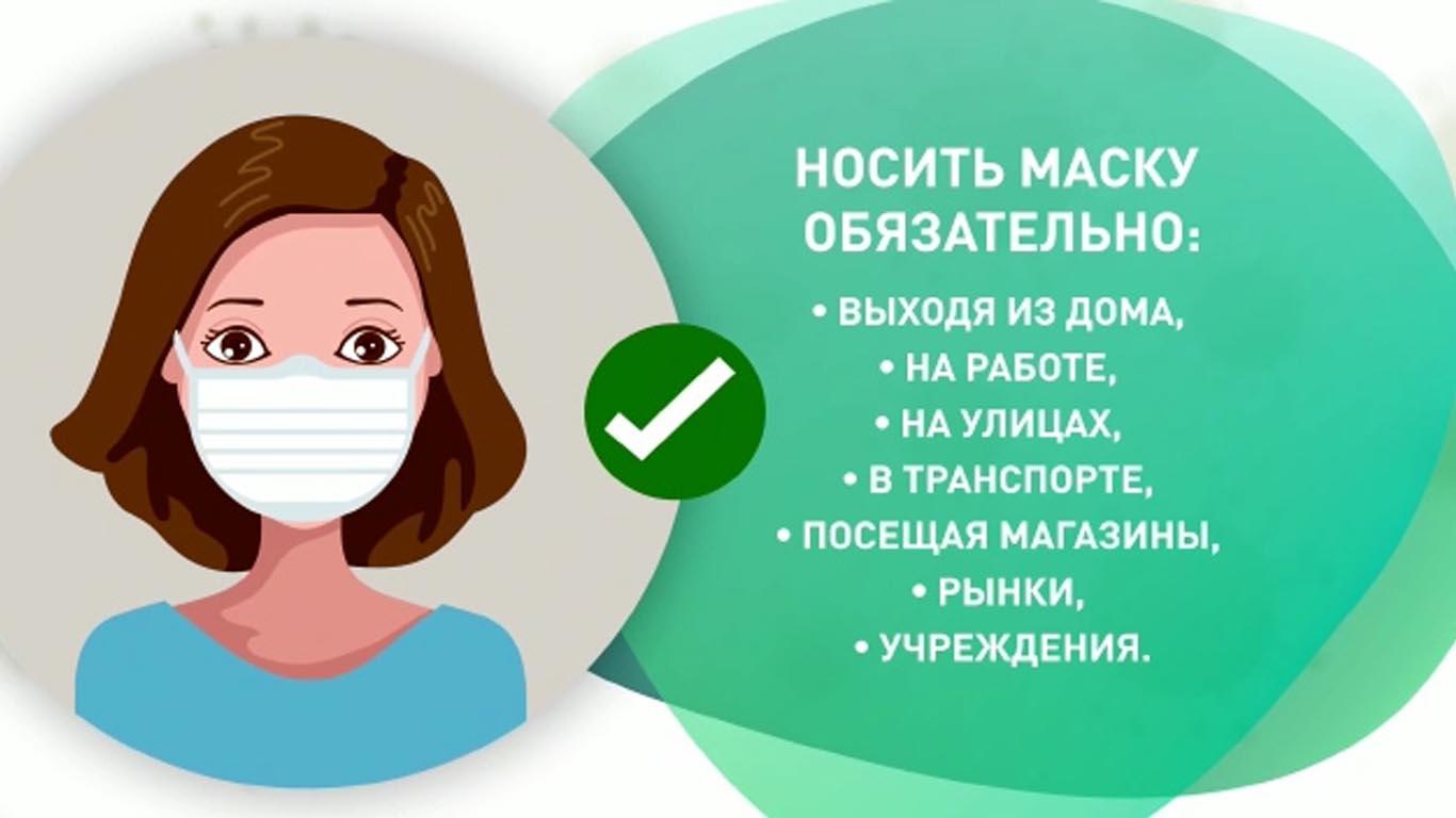Все о медицинских масках