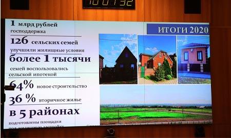 На заседании правительства обсудили итоги реализации на Дону государственной программы «Комплексное развитие сельских территорий»